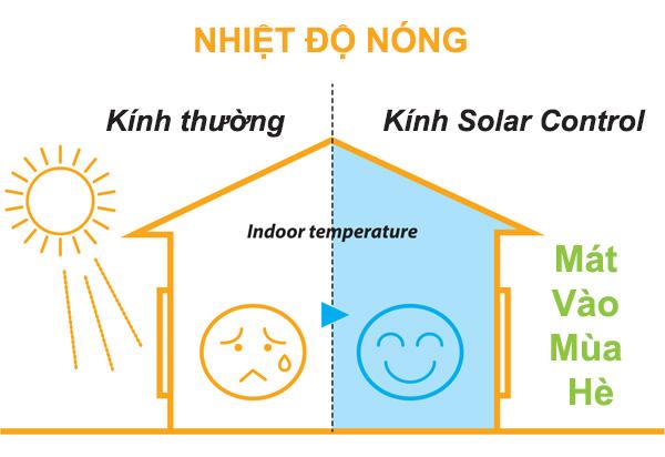 kinh-solar-control